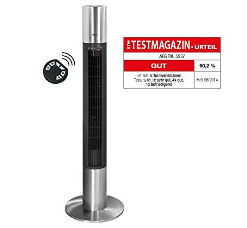 Platz 10: Edelstahl Optik - und sonst? Der AEG Säulenventilator
